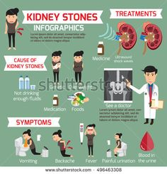 Detail medical set elements and symptoms with treatment of kidney stone infographics. vector illustration.