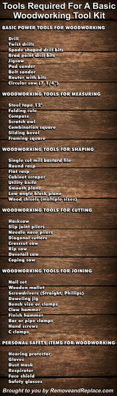 Tools Required For A Basic Woodworking Tool Kit Read more: http://removeandreplace.com/2015/01/13/tools-required-for-a-basic-woodworking-tool-kit/#ixzz3OkDgFII5 #WWGOA
