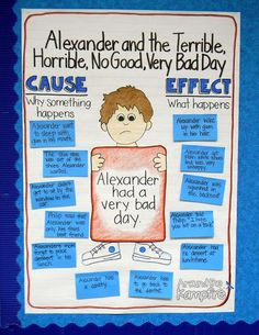 Cause and effect anchor chart for Alexander and the Terrible, Horrible, No Good, Very Bad Day