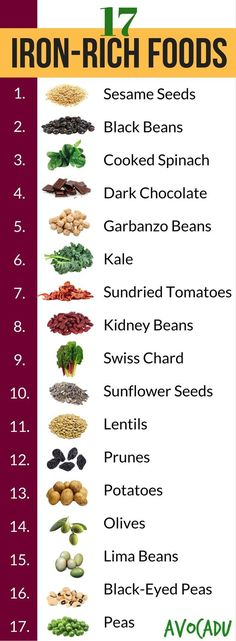 17 Iron-Rich Foods + How To Know If You're Deficient - These healthy foods are all very high in iron, a food that is lacking in most diets and especially for women. http://avocadu.com/17-iron-rich-foods-how-to-know-youre-deficient/