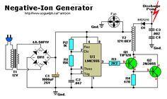 Ion-generators - Google Search