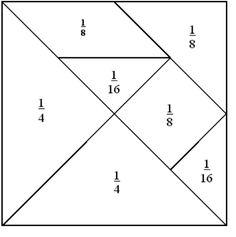 Pythagorean Short Stack activity. Students find missing