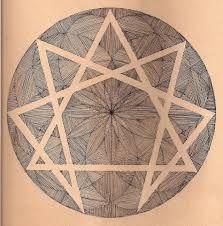 Image result for gurdjieff enneagram