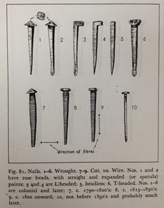 "Best 12 Nail classification for historical archaeology. {c} Ivor Noel Hume, ""A Guide to the Artifacts of Colonial America"" Antique Tools, Old Tools, Vintage Tools, Vintage Items, Metal Detecting Tips, Wine Finder, Gold Prospecting, Colonial America, Historical Artifacts"