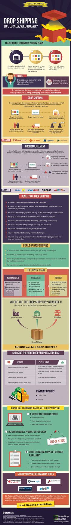 Drop Shipping – Live Locally, Sell Globally #Infographic #e-Commerce #Marketing