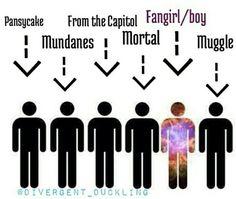 Repin for fangirl/boy