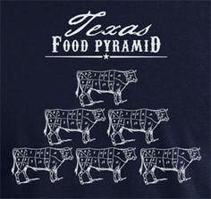 Texas Food Pyramid T-Shirt