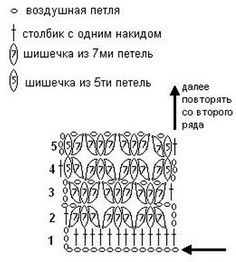 Каракулевый кардиган вяжем крючком. Схема узора В оригинале этот кардиган собран из отдельных цветочных мотивов (из пышных столбиков). Работа трудоемкая, но и цена соответствующая — 850 евро …