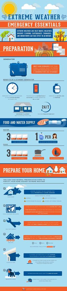 Emergency Essentials For Extreme Weather | Homesteading Skills - Preparedness Tips by Pioneer Settler at http://pioneersettler.com/emergency-essentials-weather/