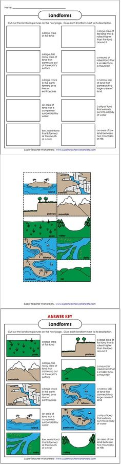 Practice identifying landforms with this cut and glue activity!