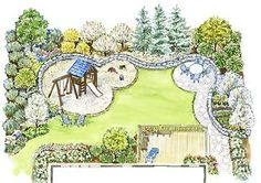 "A Family Backyard        This landscape plan features a safe area for play sets and sandboxes, plus a place for grown-ups to visit and see what's going on in the yard. There is plenty of space for growing vegetables and for using garden spaces to teach about plants -- and just to enjoy. A sweeping two-foot wall provides plenty of opportunity for ""tight-rope walking"" and sitting quietly."
