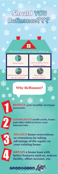 Should you refinance your Northern Virginia home?