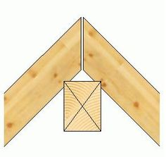 Ridge beam and Design? in Timber Framing/Log construction Pergola Attached To House, Pergola With Roof, Patio Roof, Pergola Kits, Pergola Ideas, Ridge Beam, Framing Construction, Green Roof System, Modern Roofing