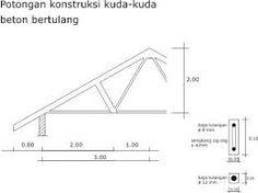 Image Result For Tangga Minimalis Beton