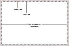 Printing & Prepress Basics