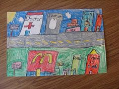 Goods and Services Street As an assessment for Goods and Services mini unit, students draw a street where one side was businesses that sold Goods and the other side provided Services. Other good economics ideas on this page too.