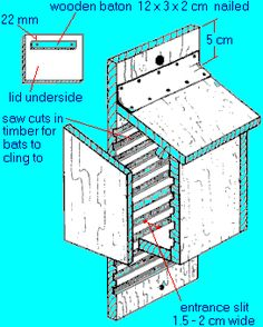 1000 images about bat box on pinterest bat box batman for How to make a bat house