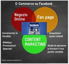 Cercavi Questo?: E-Commerce su Facebook: Apri il tuo Negozio Online (aziende, attività commerciali)