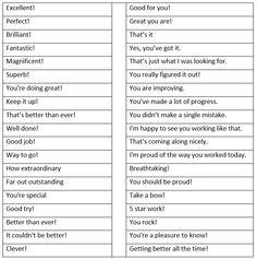 Ways of praising someone - learn English,vocabulary,english