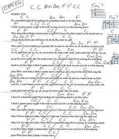 Dive Ed Sheeran Guitar Chord Chart  Capo Th  Guitar Lesson