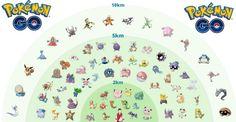 Pokemon Go'da Kaç Km'lik Yumurtadan Hangi Pokemon Çıkıyor? - http://www.pokemongotr.gen.tr/pokemon-goda-kac-kmlik-yumurtadan-hangi-pokemon-cikiyor/  #pokemon #pokemongo #pokémon #pokemonx #pokemonturkey #pokemonturkiye #pokemongoistanbul #pokemongoankara #pokemongoizmir #pokemongoadana #pokemongokonya