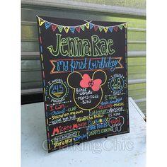 Minnie or Mickey Mouse Birthday Milestone by ChalkingChic on Etsy #mickeymouseclubhouse #hotdoghotdoghotdiggitydog