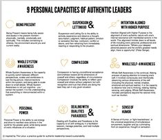 Nine Personal Capacities of Authentic Leaders, by Venessa Miemis; inspired by The Lotus: A Practice Guide for Authentic  Leadership in Strategic Sustainable Development, www.thelotus.info.