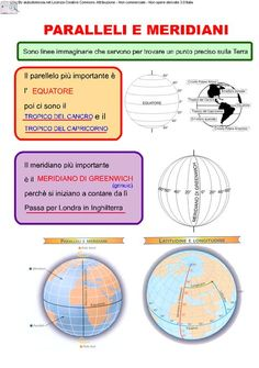 Avoid 3 Negative Approaches to Learning Italian How To Speak Italian, Geography For Kids, Italian Language, Learning Italian, Educational Websites, Earth Science, Special Education, Chemistry, Vocabulary