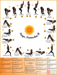 Did you know just 15 minutes of Yoga Practice a day can change your body chemistry & improve your mood completely? If you are a workout freak, yoga won't be your ultimate choice as it does not involve optimal or immense workout sessions. Yoga is not. Ashtanga Yoga, Vinyasa Yoga, Good Night Yoga, Yoga Fitness, Yoga Quotidien, Yoga Sun Salutation, Formation Yoga, Morning Yoga Routine, Morning Yoga Sequences