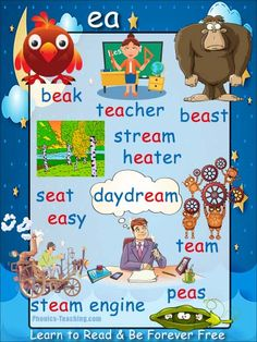 ea words Phonics Poster - FREE & PRINTABLE - For Auditory Discrimination, Exploring Letter Sounds, Literacy Groups or as a Phonics Word Wall Poster. English Phonics, English Vocabulary, Teaching English, Ea Words, Sound Words, Phonics Chart, Phonics Worksheets, Phonics Reading, Teaching Phonics