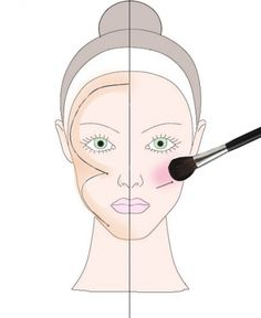Drop Dead Gorgeous Daily Makeup Brush School 101: 'How to use a powder brush' - or blush use a smaller brush and concentrate on the apples of your cheeks, sweeping up into your hairline, whereas bronzer can be applied along the cheekbones with a larger brush. For more nifty tips & tricks, visit www.ddgdaily.com