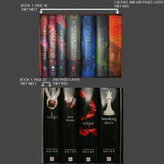 True enough.  Harry Potter > Twilight