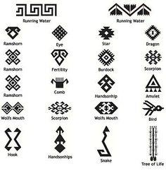 tattoos meaning strength * tattoos meaning strength - tattoos meaning strength for women - tattoos meaning strength stay strong - tattoos meaning strength symbols - tattoos meaning strength and courage - tattoos meaning strength inspiration Tribal Tattoo Designs, Tribal Tattoos With Meaning, Tribal Tattoo Meanings, Hawaiian Tattoo Meanings, Polynesian Tattoo Meanings, Inka Tattoo, Simbols Tattoo, Thai Tattoo, Tattoo Maori