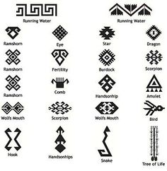 Mayan textile symbols