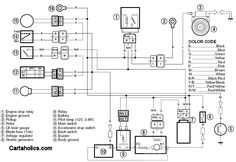 Yamaha Cart Wiring Diagram Anything Diagrams. Yamaha Golf Cart Electrical Diagram G1 Wiring Rh Pinterest G9e. Yamaha. G14e Yamaha Electric Golf Cart Wiring Diagram At Scoala.co