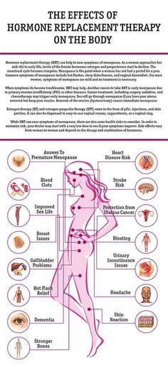 Mtf Hormones