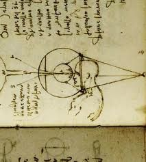 One of the most interesting optical inventions Leonardo worked with was a camera obscura. Leonardo wasn't the first person to use one of these, but he was the first person to connect the way a camera obscura worked with the way the human eye worked. Drawing Techniques, Drawing Tips, Drawing Ideas, Leonardo Da Vinci Facts, Art Essay, Camera Tattoos, Realistic Eye Drawing, Eye Sketch, Human Anatomy And Physiology
