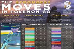 Pokemon moves have been an integral part of the franchise since its inception, from the damage counters of the Trading Card Game through to the bombas