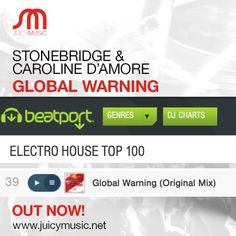 My new single with Caroline D'Amore 'Global Warning' keeps climbing on Beatport - thank you for your amazing support! http://www.beatport.com/release/global-warning/1238421