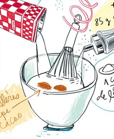 #ilustración #cocina #quécosica