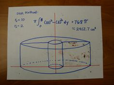 square root of negative one teach math: Cake Day in Calculus