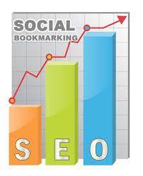 Social media marketing In Pune| Digital marketing company in Pune.
