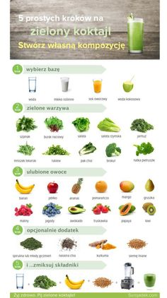 how to prepare a delicious healthy green cocktail - Diet and Nutrition Fruit Drinks, Smoothie Drinks, Fruit Smoothies, Smoothie Recipes, Healthy Cocktails, Sans Gluten, Diet And Nutrition, Food Design, Food Hacks