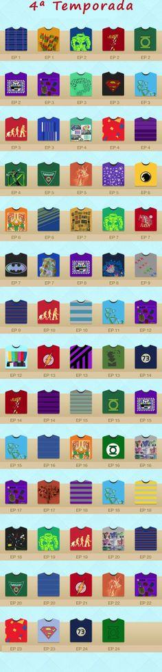 sheldon-cooper-camisetas-iniciativanerd_04
