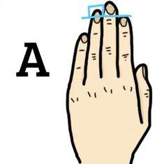 Długość palców lewej dłoni może zdradzić pewne cechy Twojej osobowości - Genialne Finger Length Meaning, When You Know, Told You So, Accurate Personality Test, Index Finger, Some Might Say, Hand Type, Communication Skills, Ring Finger