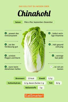 Das solltest du über Chinakohl wissen | eatsmarter.de #chinakohl #infografik #ernährung