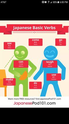 Learn Japanese for a real communication for your work, school project, and communicating with your Japanese mate properly. Many people think that Learning to speak Japanese language is more difficult than learning to write Japanese Japanese Verbs, Japanese Phrases, Study Japanese, Finnish Language, Japanese Language Learning, Korean Language, Learning Arabic, Learning Japanese, Learn Greek Language