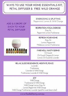 Home Essential 10 ways to use your new home essentials kit - doterra | essential