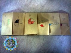 Students put the information into a six flap foldable with the fraction and a drawing of the fraction on the outside, and a list of the equivalent fractions on the inside.