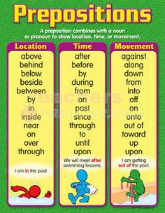 prepositions of place worksheets for kids (ESL/ELL) | Prepositions ...